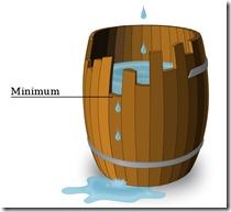 barril-e-o-fator-minimo